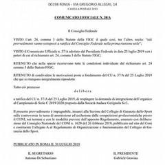 Ratifica della FGCI
