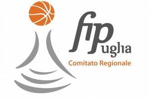 Federazione Italiana Basket